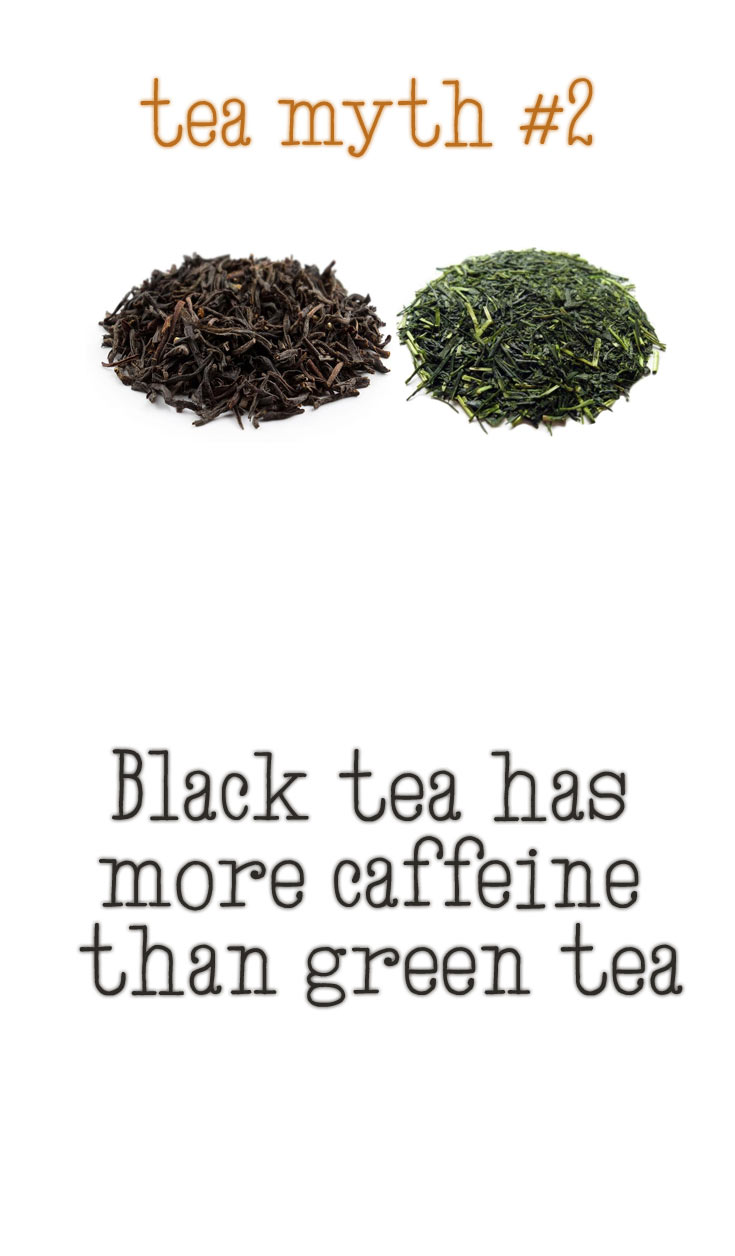 tea myth number 2